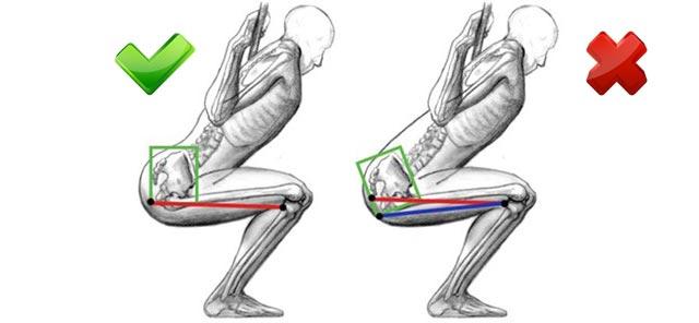 Position squat